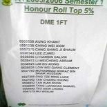 Me?? Honours??? YEA!!!
