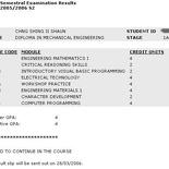 2005/2006 Semester 2 Results