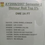 The semester honour roll