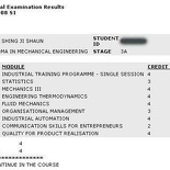 Semester 5 Results