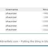 Advertlets Payout Oddness