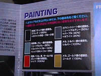 Plastic kit modeling colour key