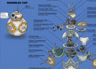BB-8 Droid Exploded View
